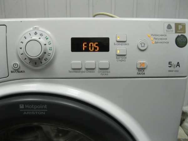 Картинка стиральная машина для детей – Раскраска ...
