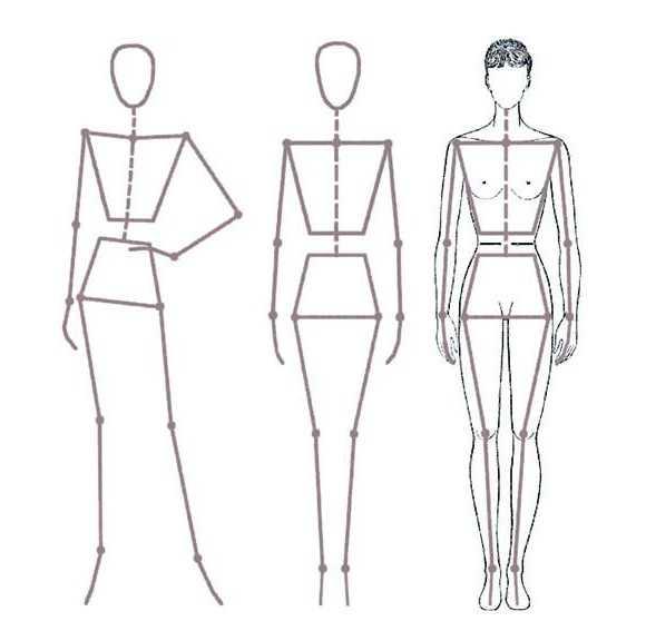 4363064bfb2 Модель рисунок карандашом – Как рисовать эскизы одежды