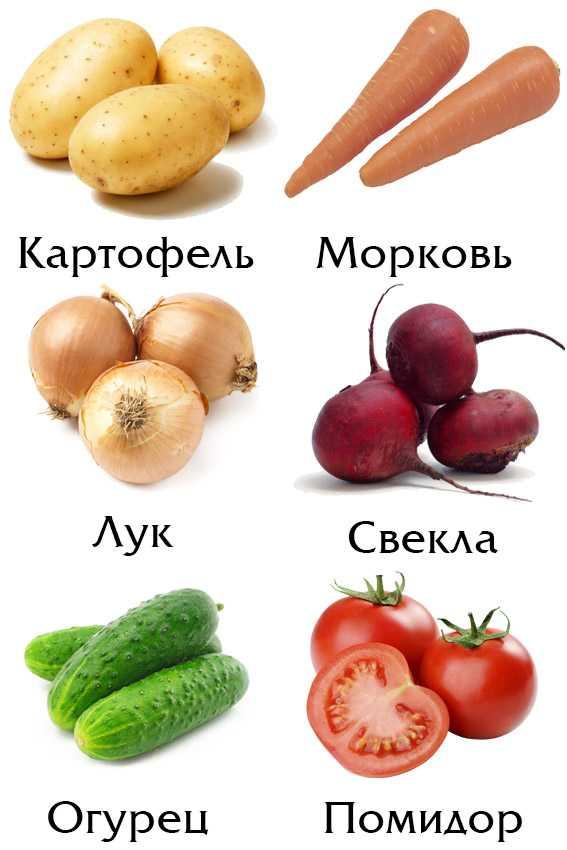 Овощи и фрукты картинки для детей нарисованные – Ой ...